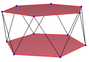 Dodecagon - A regular skew dodecagon seen as zig-zagging edges of a hexagonal antiprism.