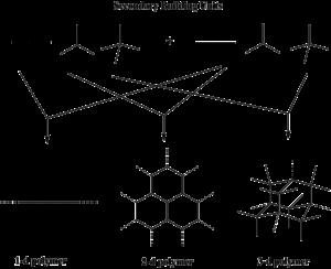 Covalent Organic Framework Wikipedia