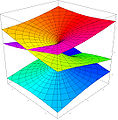 Riemann surface cube root.jpg