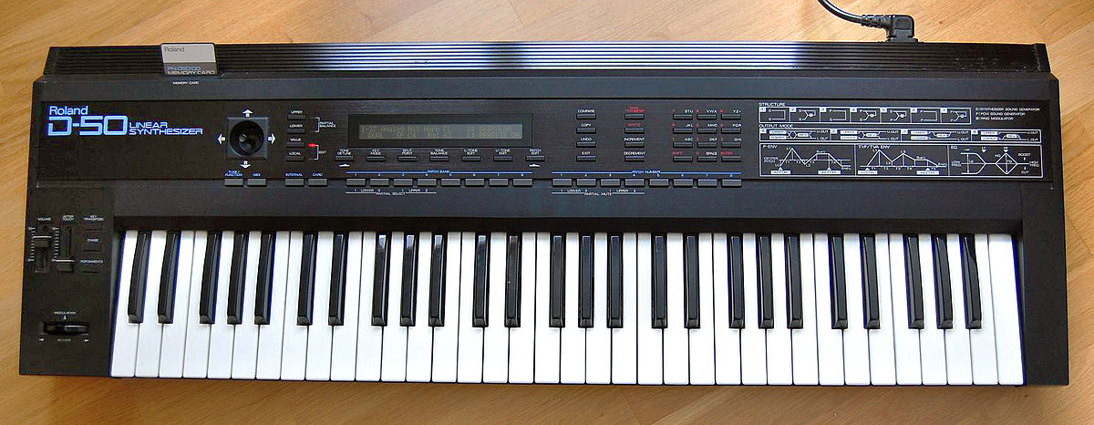 style works xt roland serial number