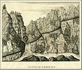 Rusten og Tromsa Elv.jpg