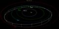 Ryugu-orbit2018.png