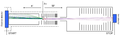 Scheme - Photoelectron photoion coincidence apparatus.png