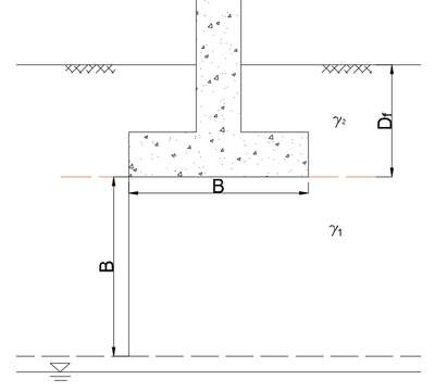 Shallow foundation2.png