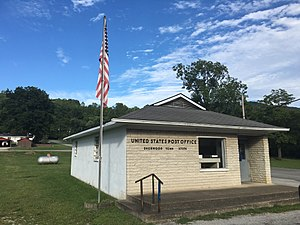 Sherwood, Tennessee - Post office and houses