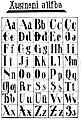 Shugni alphabet-1931.JPG