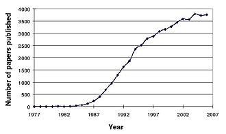 "Signal transduction - Occurrence of the term ""signal transduction"" in MEDLINE-indexed papers since 1977."