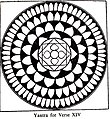 Sri Sukta 14.jpg