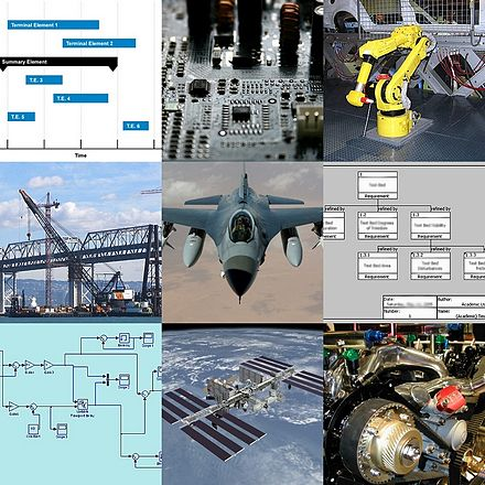 Systems engineering techniques are used in complex projects: spacecraft design, computer chip design, robotics, software integration, and bridge building. Systems engineering uses a host of tools that include modeling and simulation, requirements analysis and scheduling to manage complexity. Systems engineering application projects collage.jpg