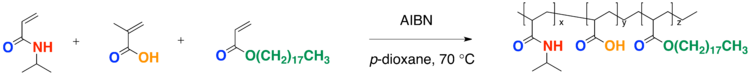 Terpolymerization Synthesis of PNIPA
