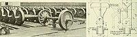 The street railway review (1891) (14574094267).jpg