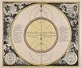Theoria Veneris et Mercurii - CBT 5870197.jpg