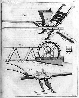John Mills (encyclopedist) - Treatise of Husbandry, 1759, Plate I