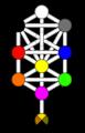 Tree of life bahir plain color.png