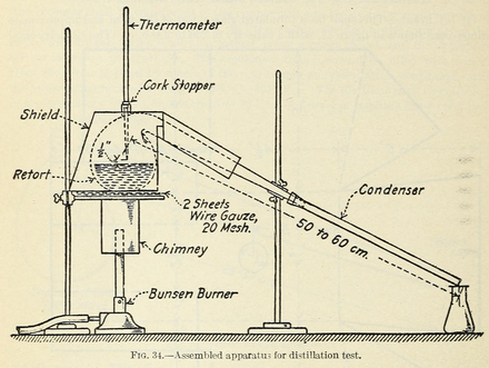 Distillation setup using a retort and tube condenser, from a 1921 book.[5]