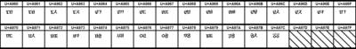 UCB Hangul Jamo Extended-A.png