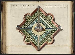 Uraniborg - Tycho Brahe's Uraniborg from Brahe's book Astronomiae instauratae mechanica (1598)