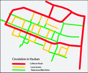 Vauban, Freiburg - A diagrammatic depiction of the transportation network in Vauban. It shows the departure from the traditional simple grid and the adoption of a complex combination grid. The drawing shows the three types of connectors: roads in red, local streets in orange and pedestrian bicycle paths in green