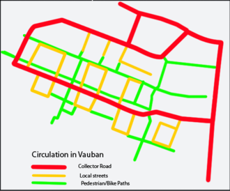 Permeability (spatial and transport planning) - A diagramatic depiction of the transportation network in Vauban, Freiburg, Germany. It shows the departure from the traditional simple grid and the adoption of a complex combination grid. This network exemplifies the distinction between connectivity and permeability. The drawing shows the three types of connectors: roads in red, local streets in orange and pedestrian bicycle paths in green