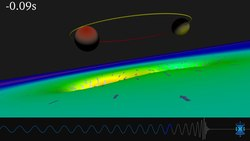 চিত্ৰ:Warped Space and Time Around Colliding Black Holes (Courtesy Caltech-MIT-LIGO Laboratory, produced by SXS project).webm