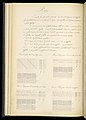 Weaver's Thesis Book (France), 1895 (CH 18438163-208).jpg