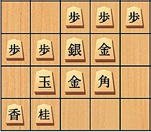 Shogi strategy and tactics - Wikipedia, the free encyclopedia