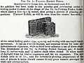 """""""The No. 1A Folding Pocket Kodak"""" in 1900 - from, The British journal of photography (IA britishjournalof47unse) (page 136 crop).jpg"""