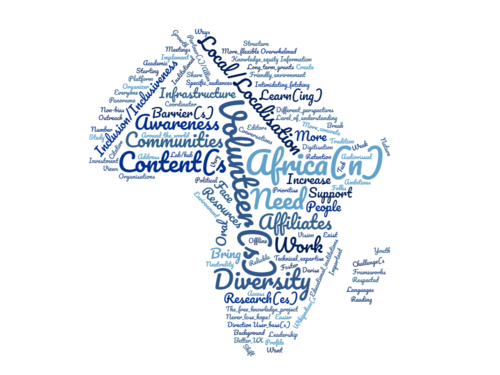(MSPRO II) Wikiindaba 2018 Strategy Session sticky notes word cloud.png