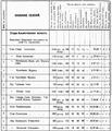 Список населенных пунктов Старо-Альметевской волости (1908).png