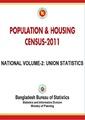 ইউনিয়ন পরিসংখ্যান.pdf