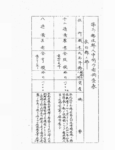 File:1925-05-05 김형직의 신상.pdf