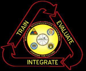 Brigade Modernization Command - Brigade Modernization Command logo