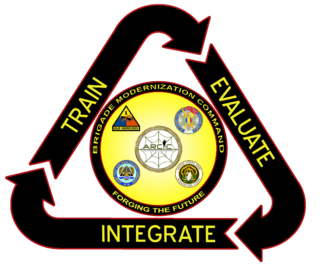 Brigade Modernization Command