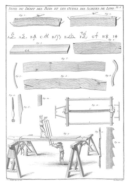 File:A-J Roubo - L'Art du Menuisier - Planche 005.png