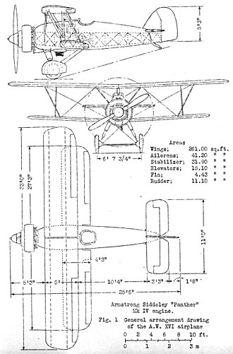 Armstrong Whitworth A.W.16 - AW XVI 3-view drawing from NACA aircraft Circular No.156