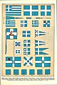 Administrative flags of Greece, Megale Ellenike Egkyklopaideia, 1934.jpg