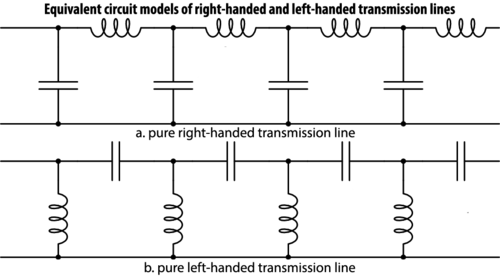 Artificial transmission-line-media.png
