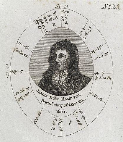 Astrological Birth Chart: Astrological birth chart for Duke of Hamilton Wellcome ,Chart