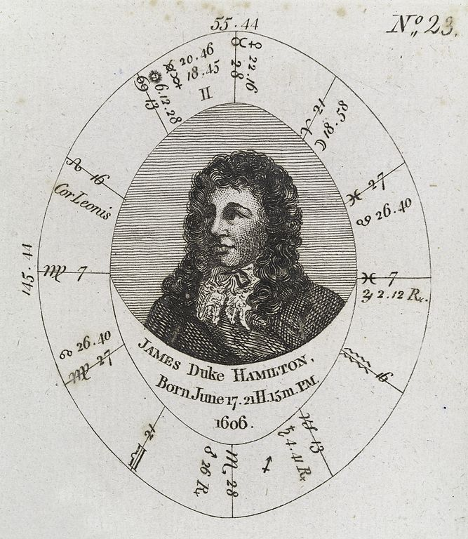 Chart Birthday Astrology: Astrological birth chart for Duke of Hamilton Wellcome ,Chart