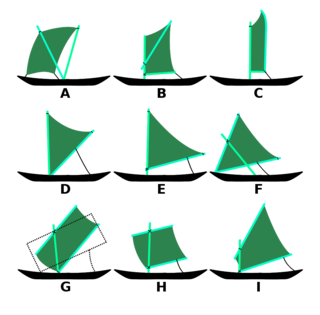 Crab claw sail triangular sail with spars along upper and lower edges