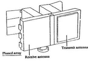 Active electronically scanned array - Sketch of the FLAT TWIN antiballistic missile radar