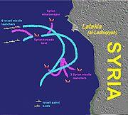 Diagram of the Battle of Latakia