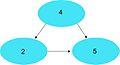 Binärbaum Beispiel 2.jpg