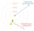 Bohr atom model Polish.png