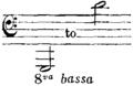 Britannica Trombone Contra-Bass Range.png