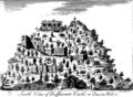 Buffanemto castel 1754.png