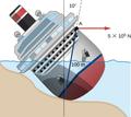 CNX UPhysics 10 06 Ship.png