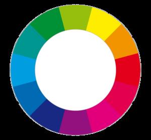 Cyan-Yellow-Magenta colorwheel, based on Image...