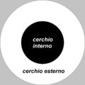 Cerchi interno esterno.png