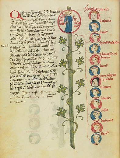 Charles VI of France Family